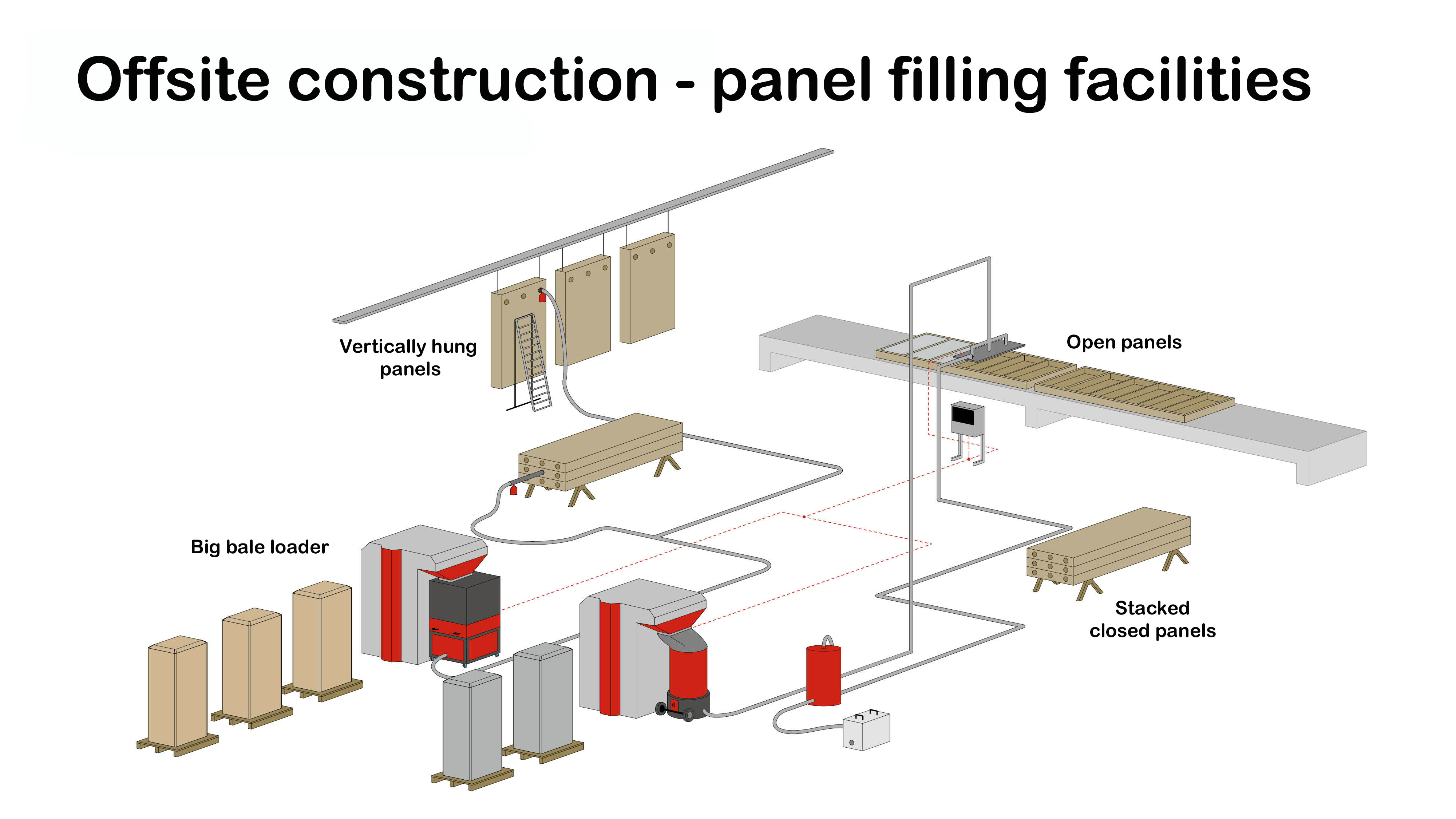 insulation for passive house