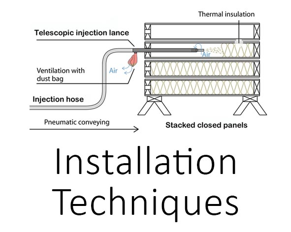 Installation of Warmcel